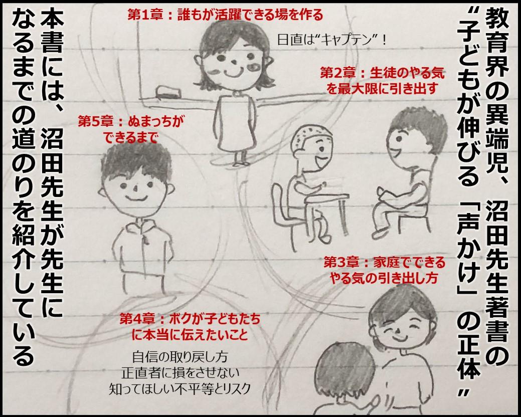 f:id:Megumi_Shida:20190506182918j:plain