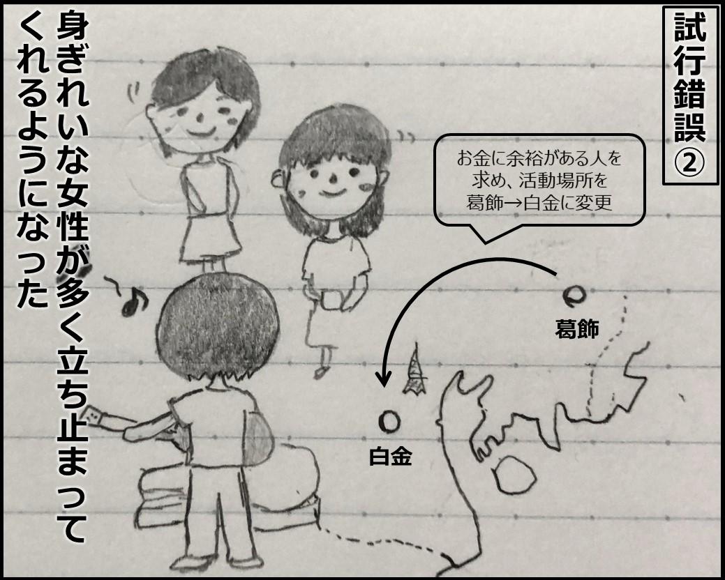 f:id:Megumi_Shida:20190508113613j:plain