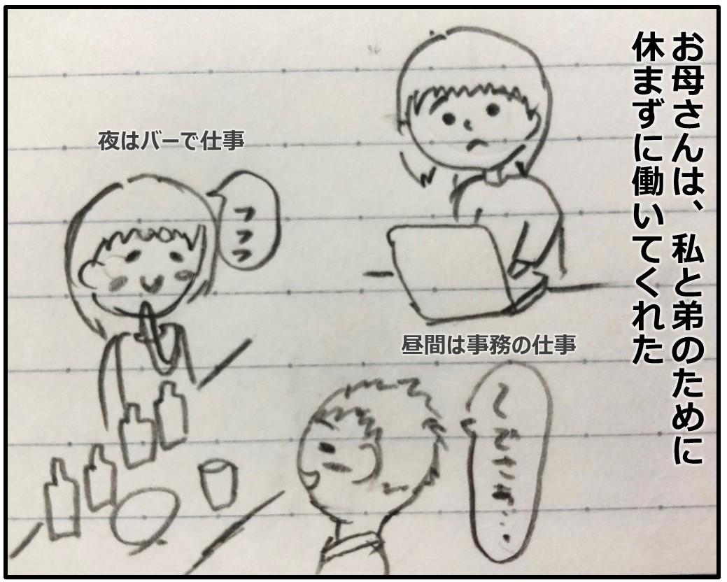 f:id:Megumi_Shida:20190610232006j:plain