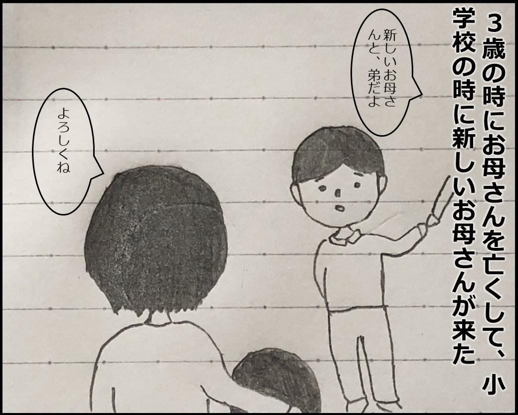 f:id:Megumi_Shida:20190612093930j:plain