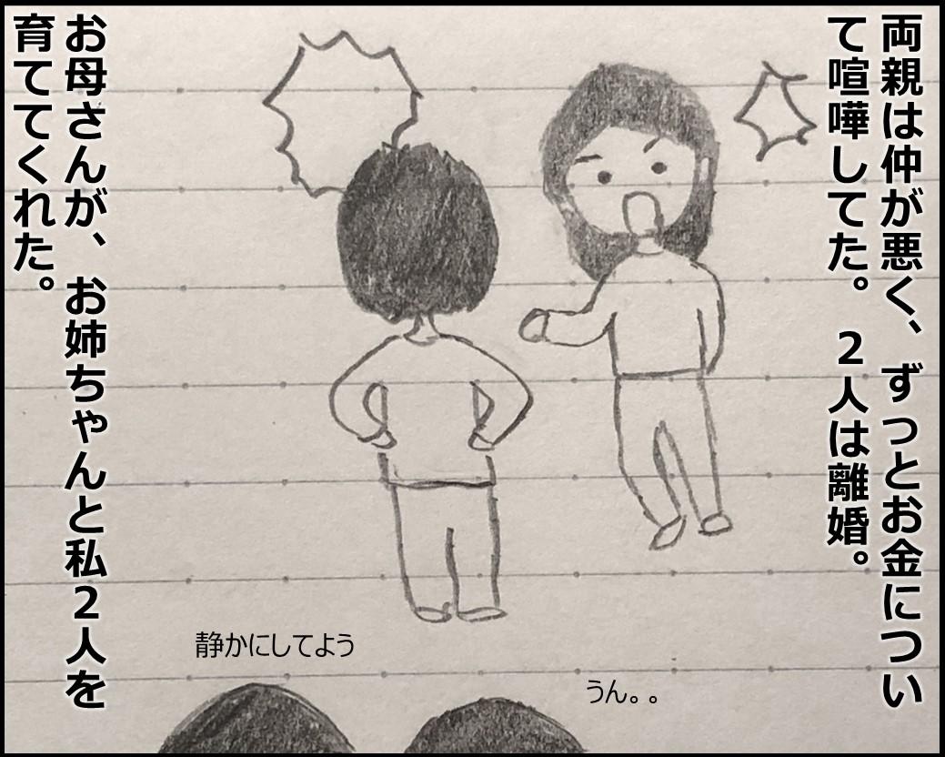 f:id:Megumi_Shida:20190613170731j:plain