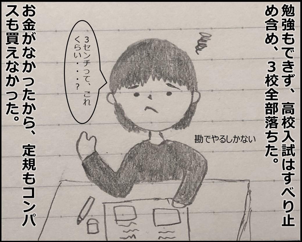 f:id:Megumi_Shida:20190613170802j:plain