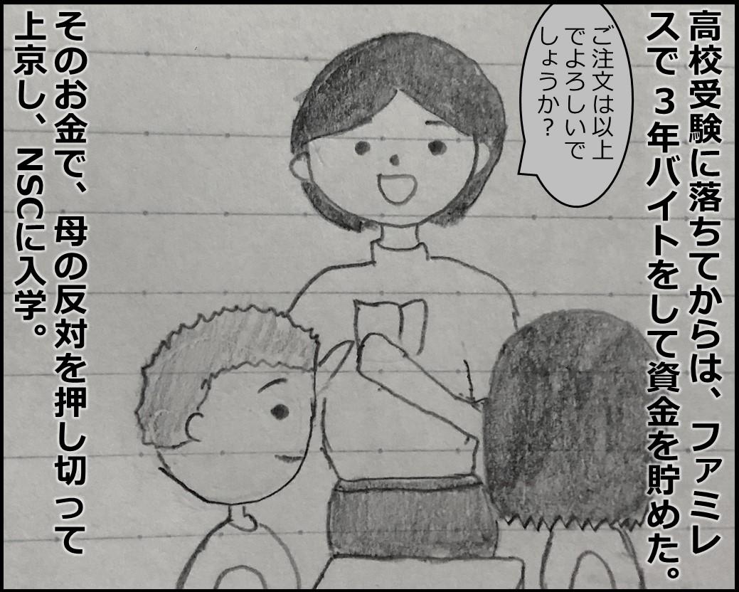 f:id:Megumi_Shida:20190614221140j:plain