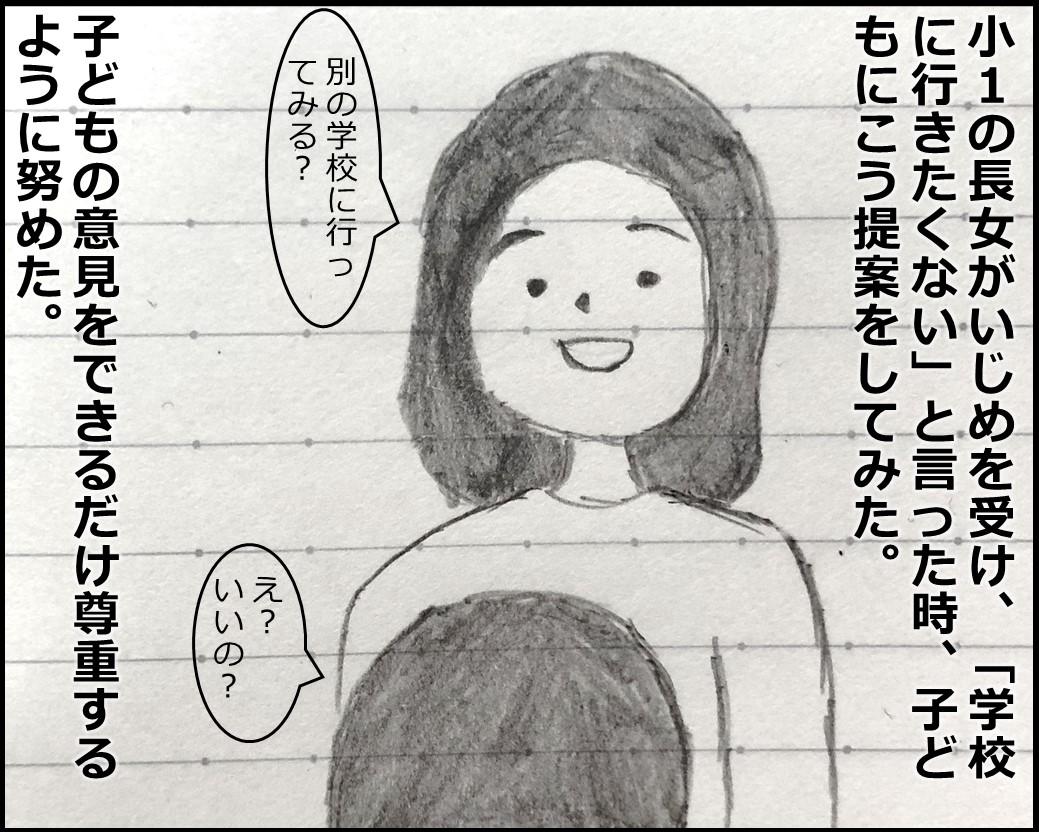 f:id:Megumi_Shida:20190622111217j:plain