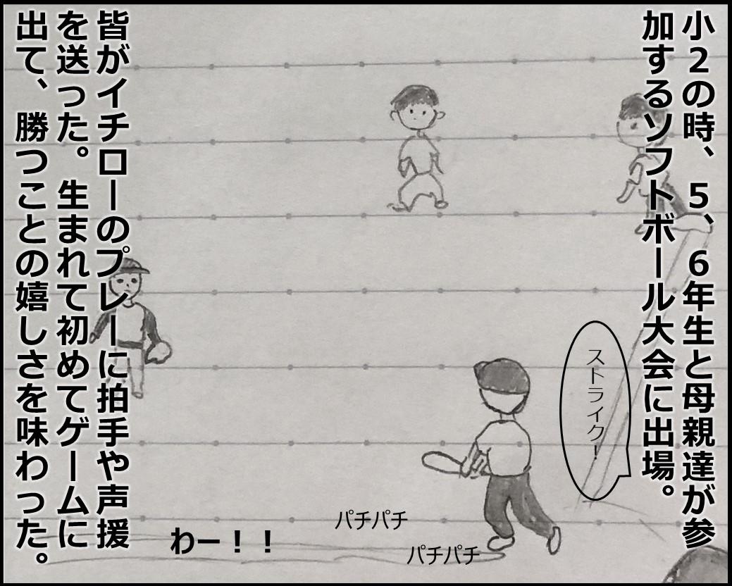 f:id:Megumi_Shida:20190627171909j:plain
