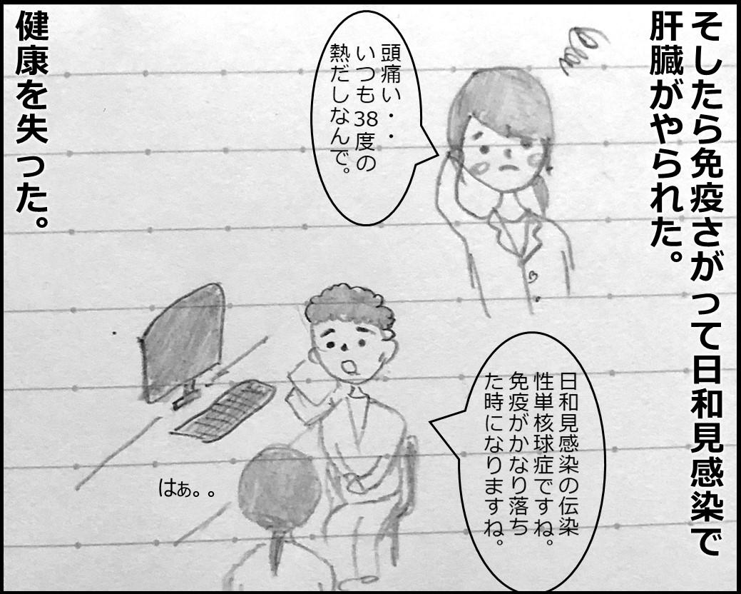 f:id:Megumi_Shida:20190728225037j:plain