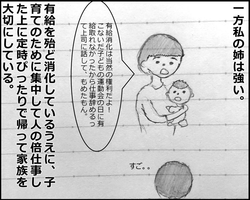 f:id:Megumi_Shida:20190728225118j:plain