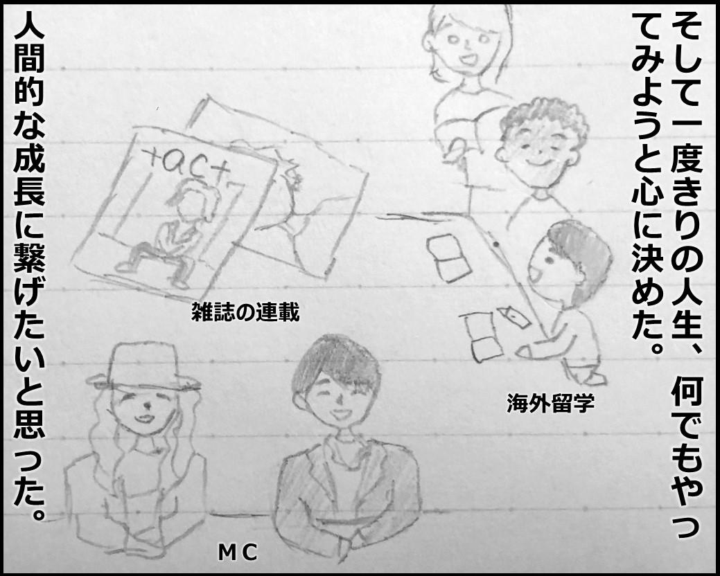 f:id:Megumi_Shida:20190819085901j:plain