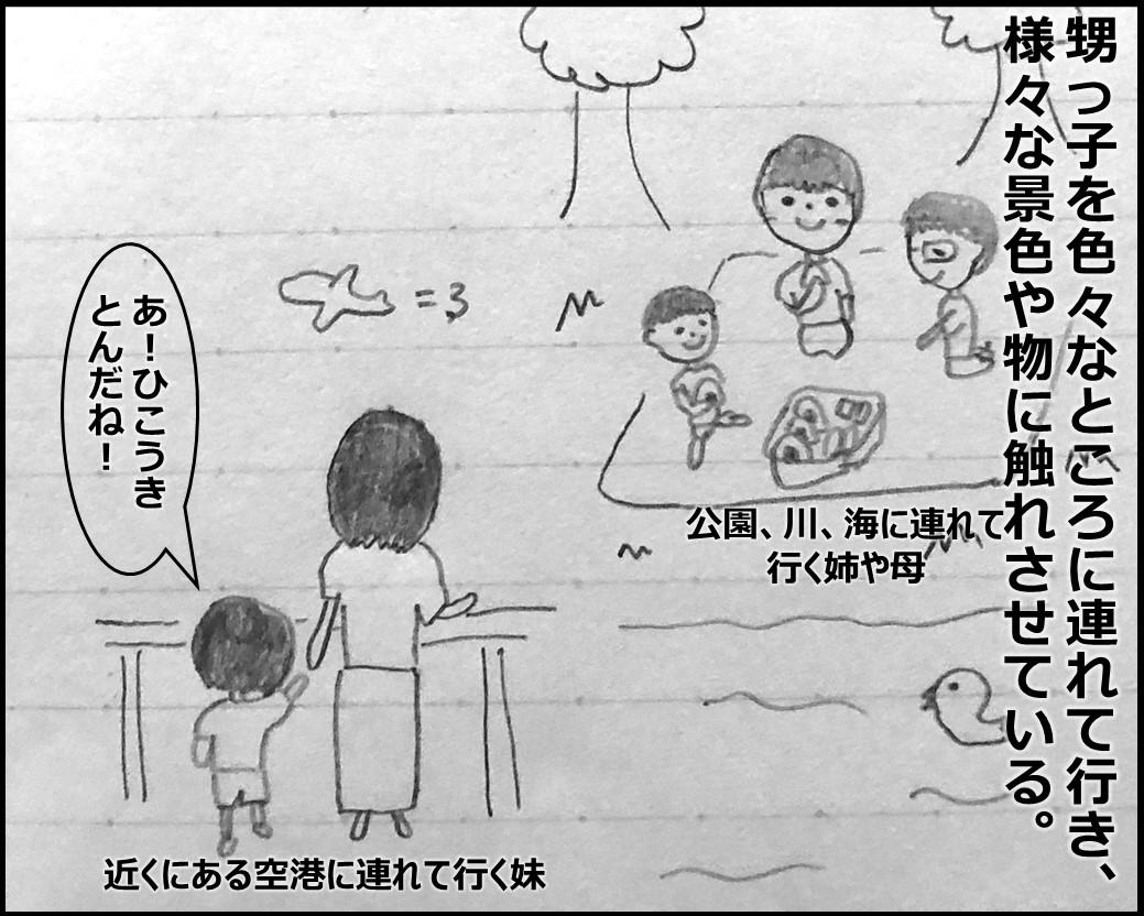 f:id:Megumi_Shida:20190822120541j:plain