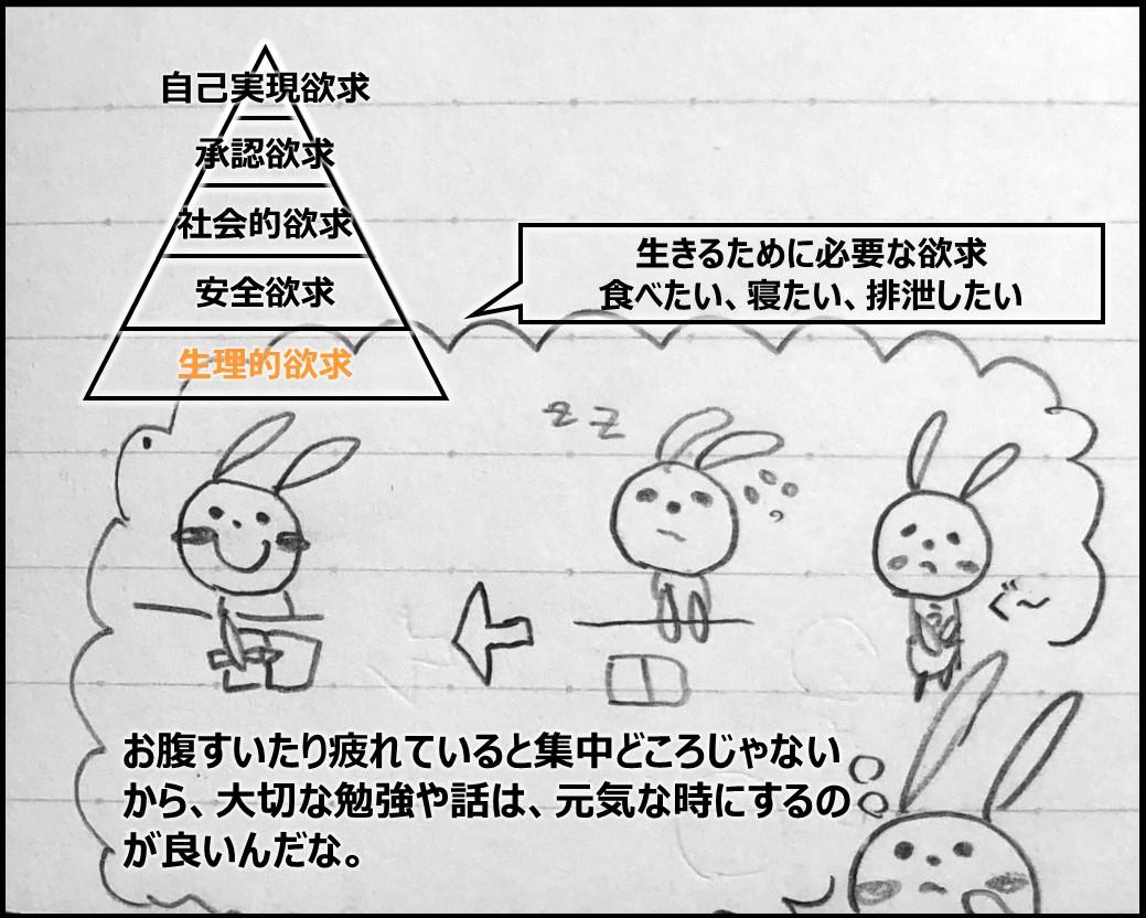 f:id:Megumi_Shida:20190823101129j:plain