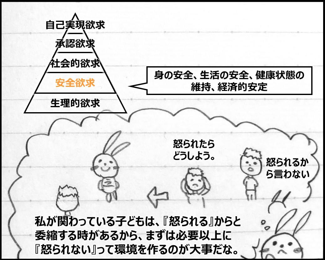 f:id:Megumi_Shida:20190823101135j:plain