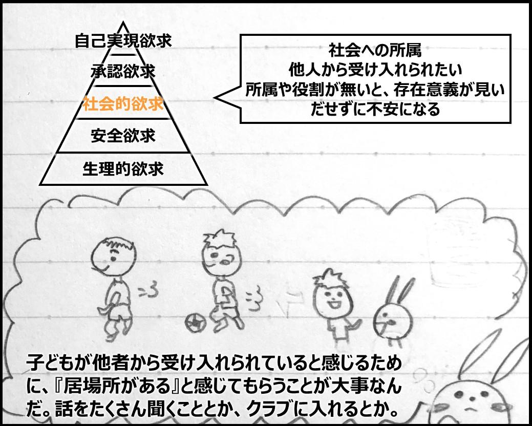 f:id:Megumi_Shida:20190823101143j:plain