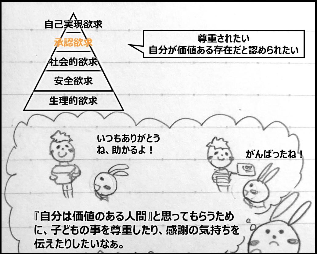 f:id:Megumi_Shida:20190823101154j:plain