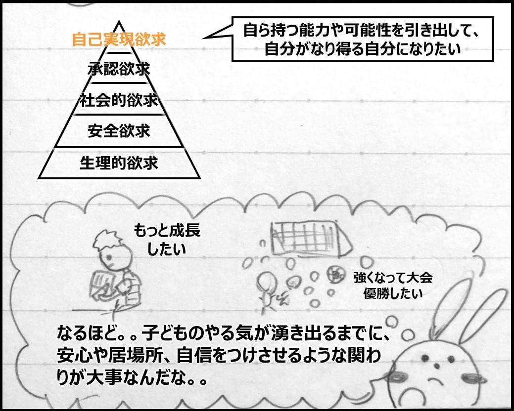 f:id:Megumi_Shida:20190823101159j:plain