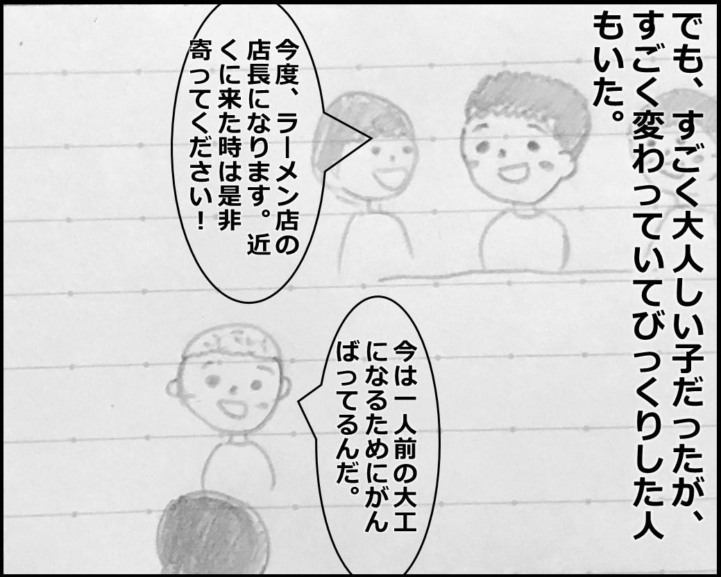 f:id:Megumi_Shida:20190909101801j:plain