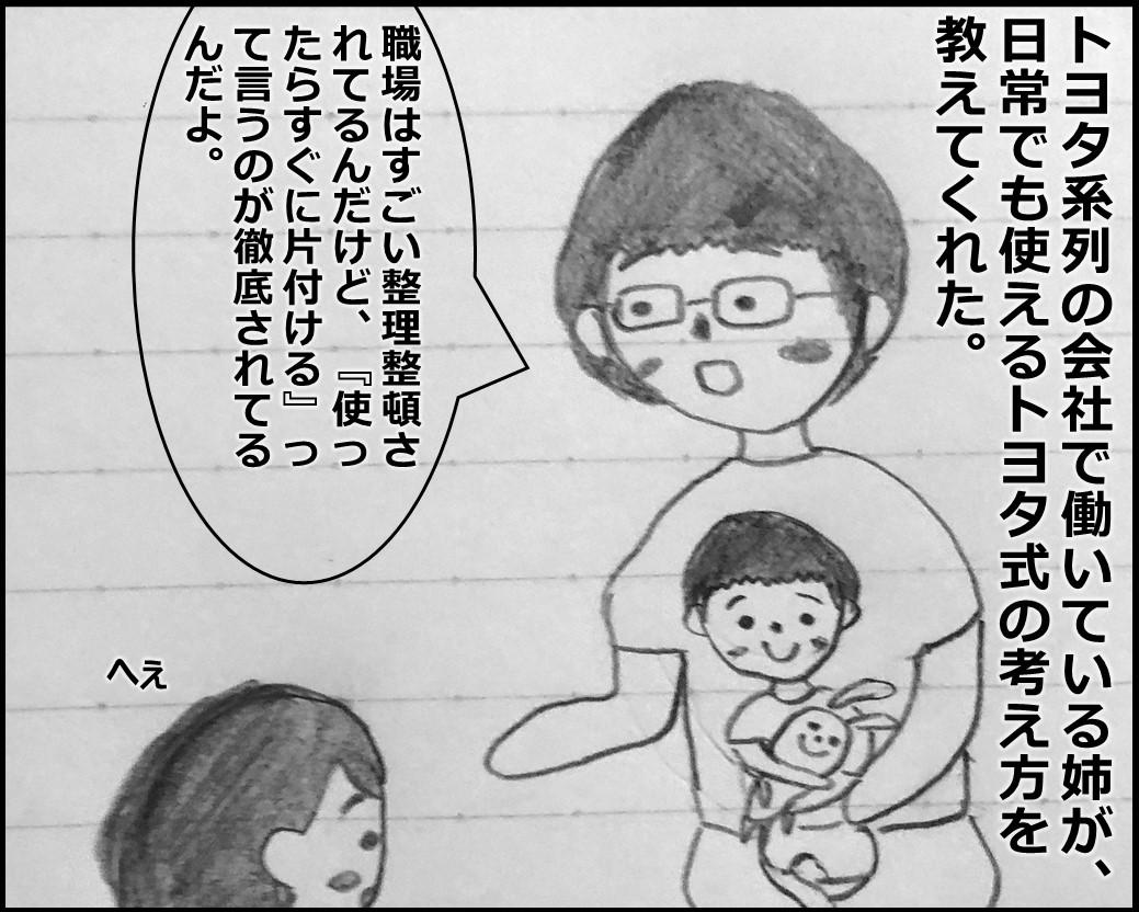 f:id:Megumi_Shida:20190914041351j:plain