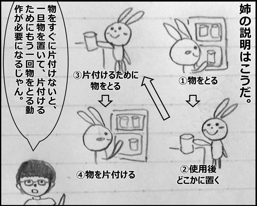 f:id:Megumi_Shida:20190914041404j:plain