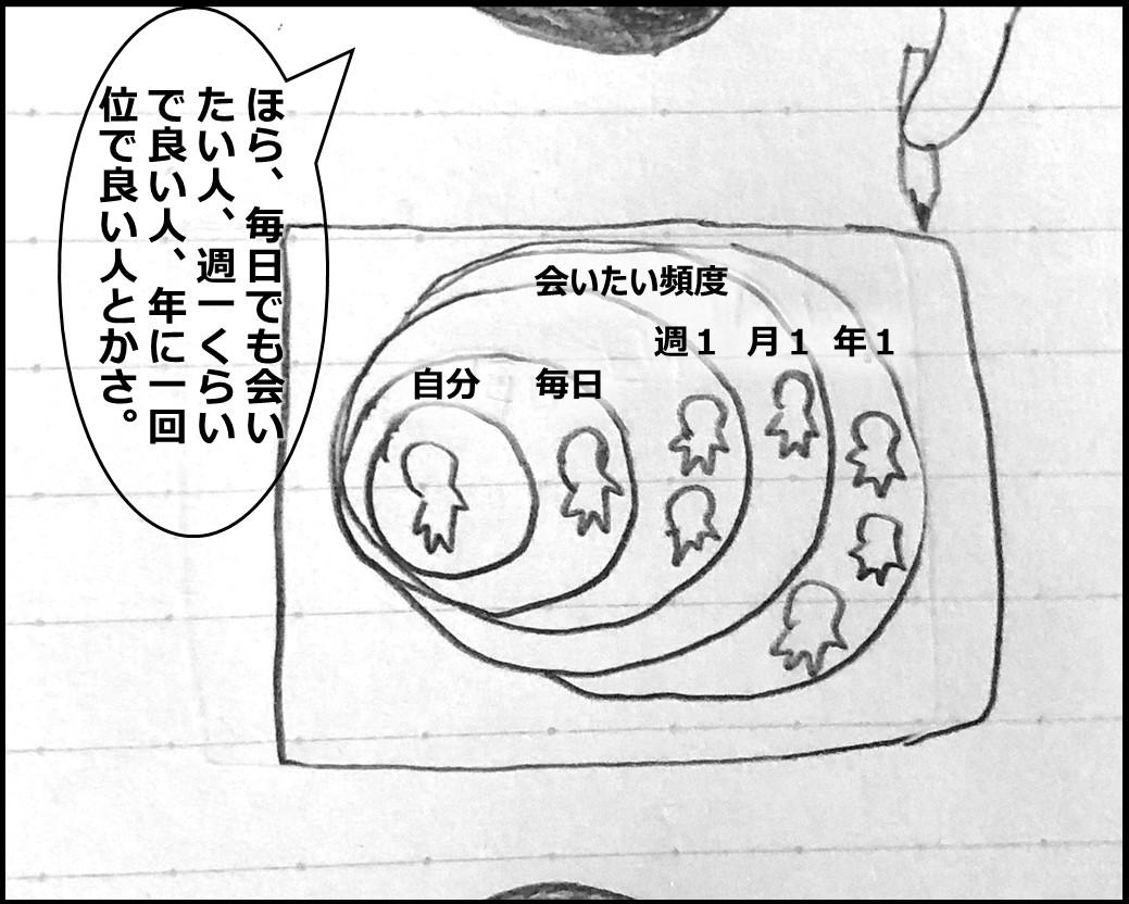f:id:Megumi_Shida:20190922084020j:plain