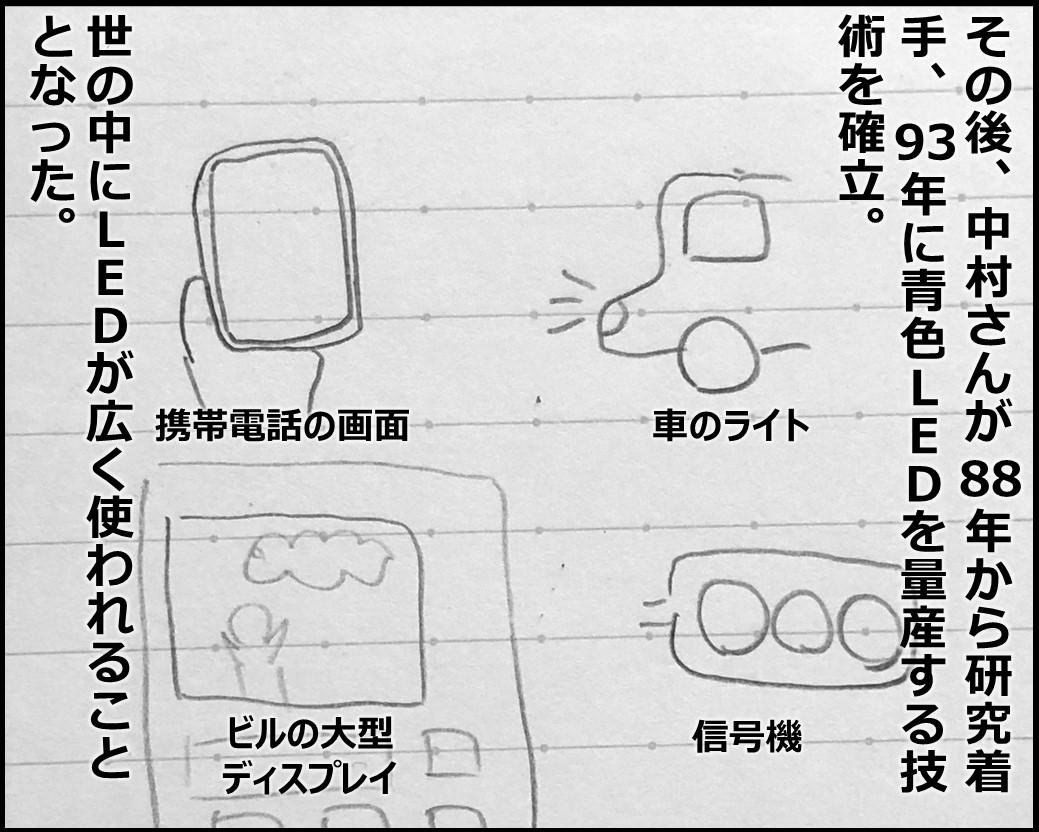 f:id:Megumi_Shida:20191006082854j:plain
