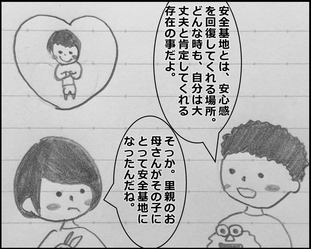 f:id:Megumi_Shida:20191022090005j:plain