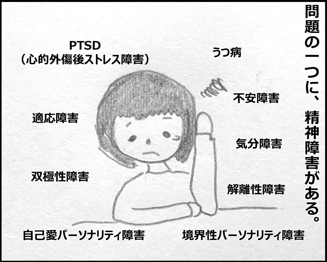 f:id:Megumi_Shida:20191110101544j:plain