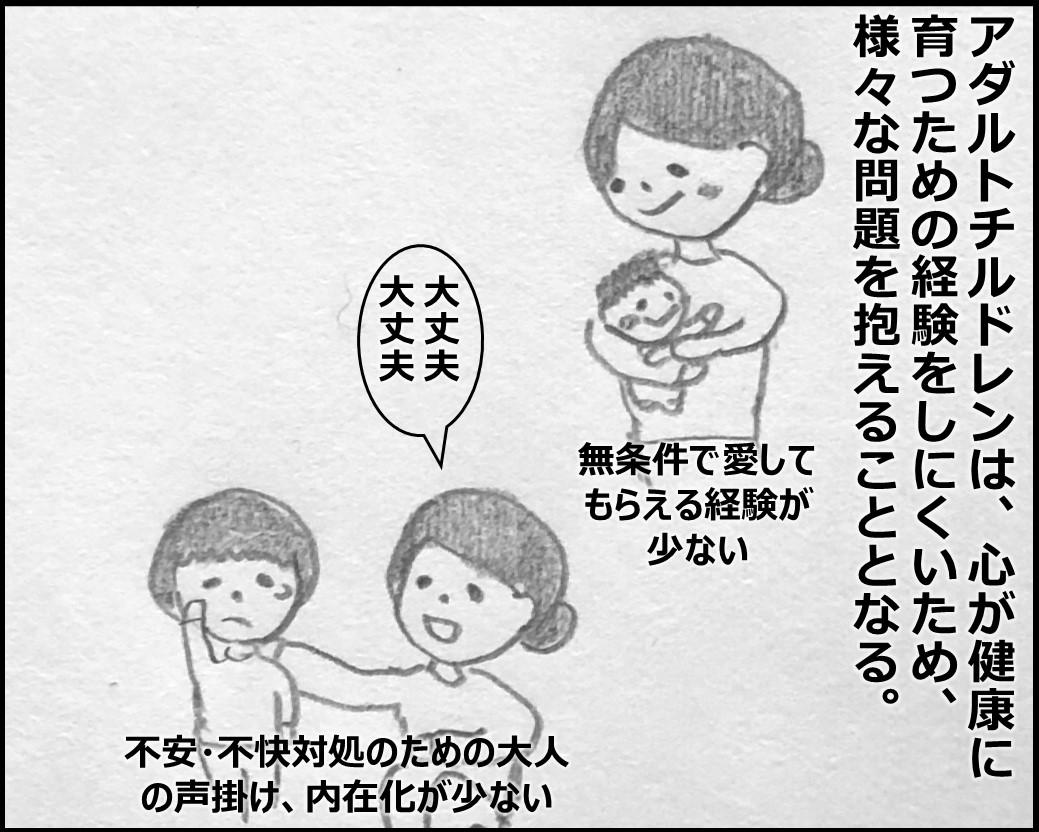 f:id:Megumi_Shida:20191110104507j:plain
