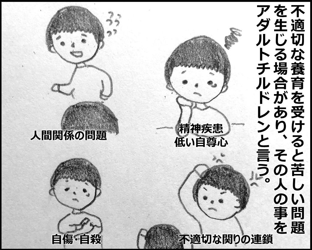 f:id:Megumi_Shida:20191113084531j:plain