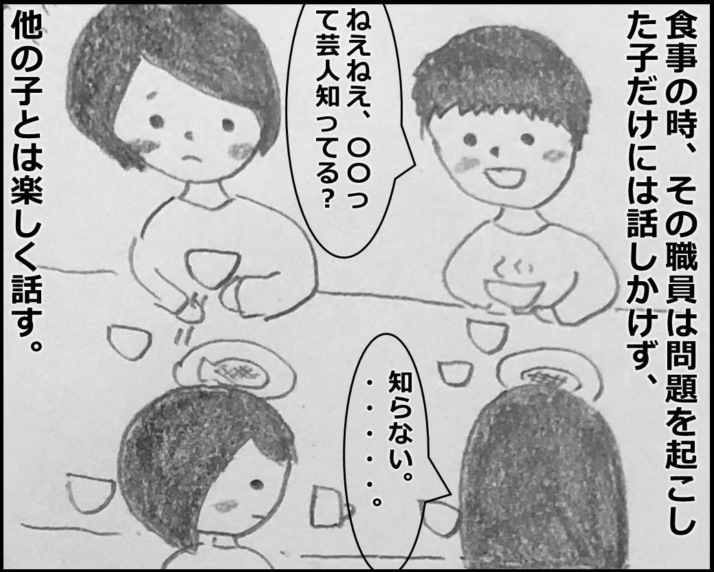 f:id:Megumi_Shida:20191203081028j:plain