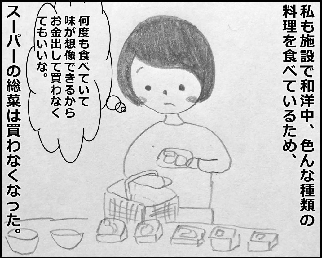 f:id:Megumi_Shida:20191205134708j:plain