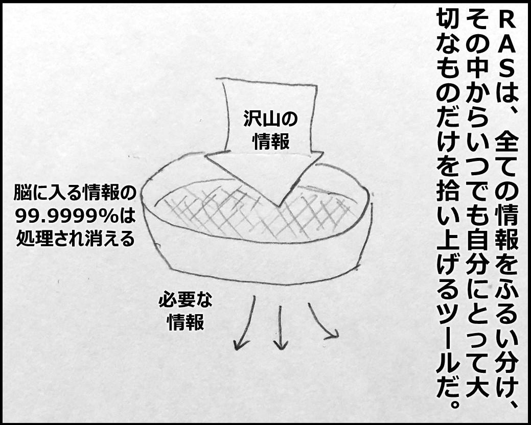 f:id:Megumi_Shida:20191209083315j:plain