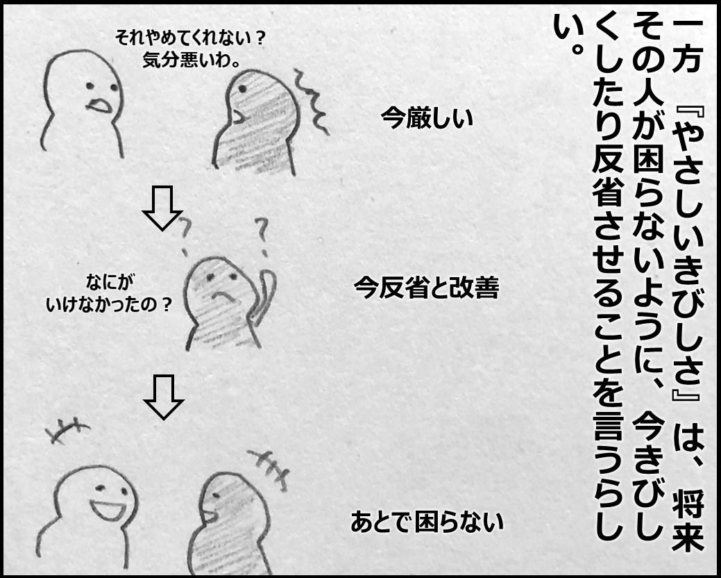f:id:Megumi_Shida:20191218132046j:plain