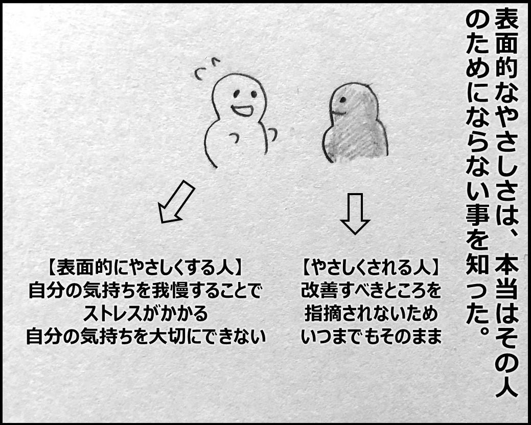 f:id:Megumi_Shida:20191218132053j:plain