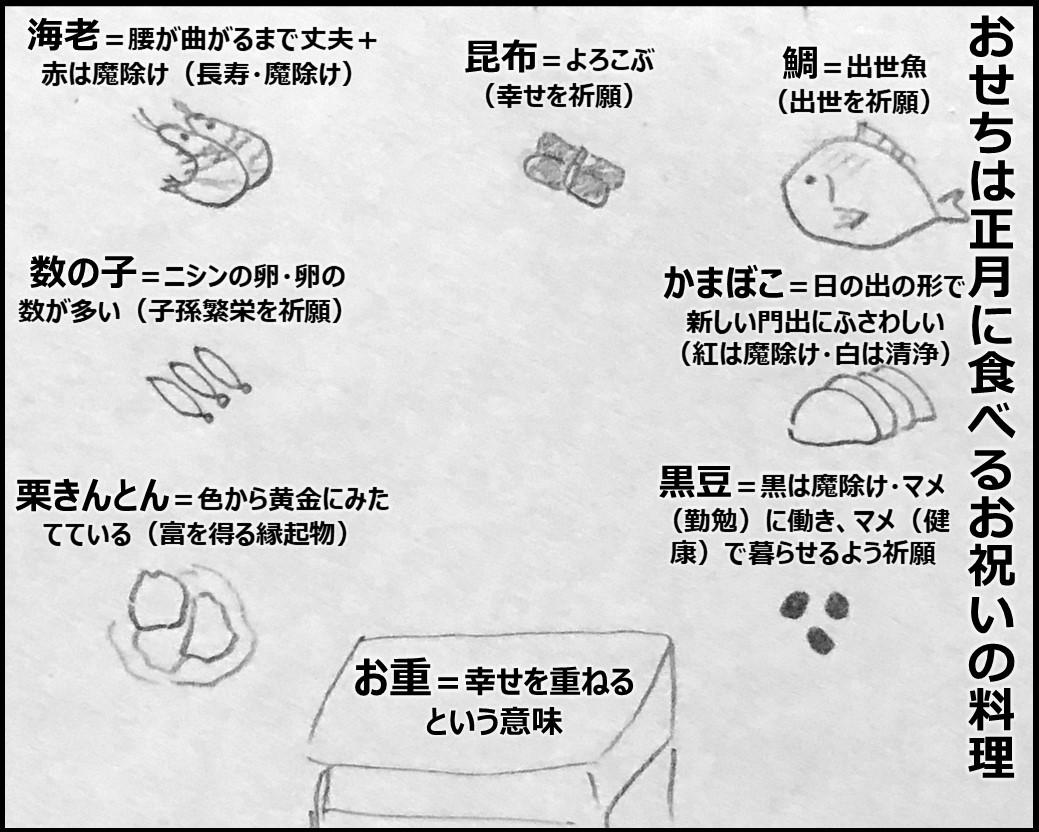 f:id:Megumi_Shida:20191229085604j:plain