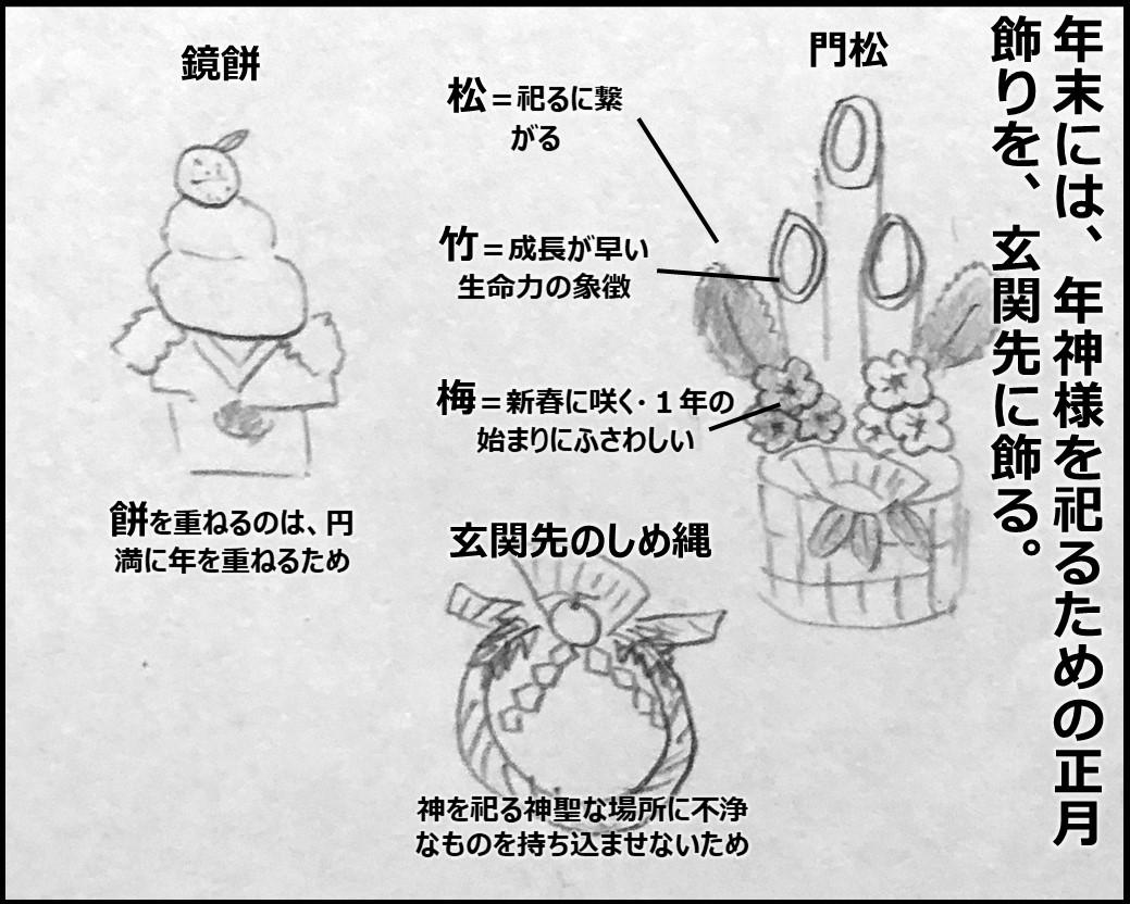 f:id:Megumi_Shida:20191229085618j:plain