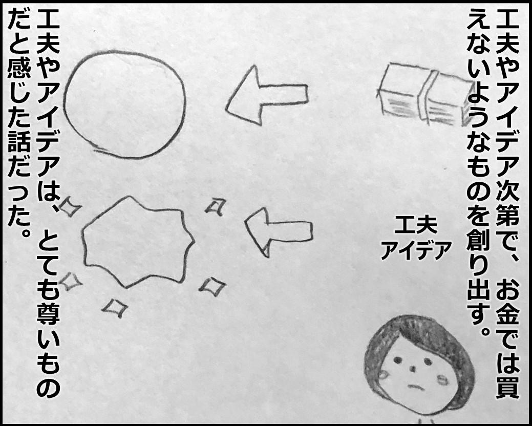 f:id:Megumi_Shida:20191230165606j:plain