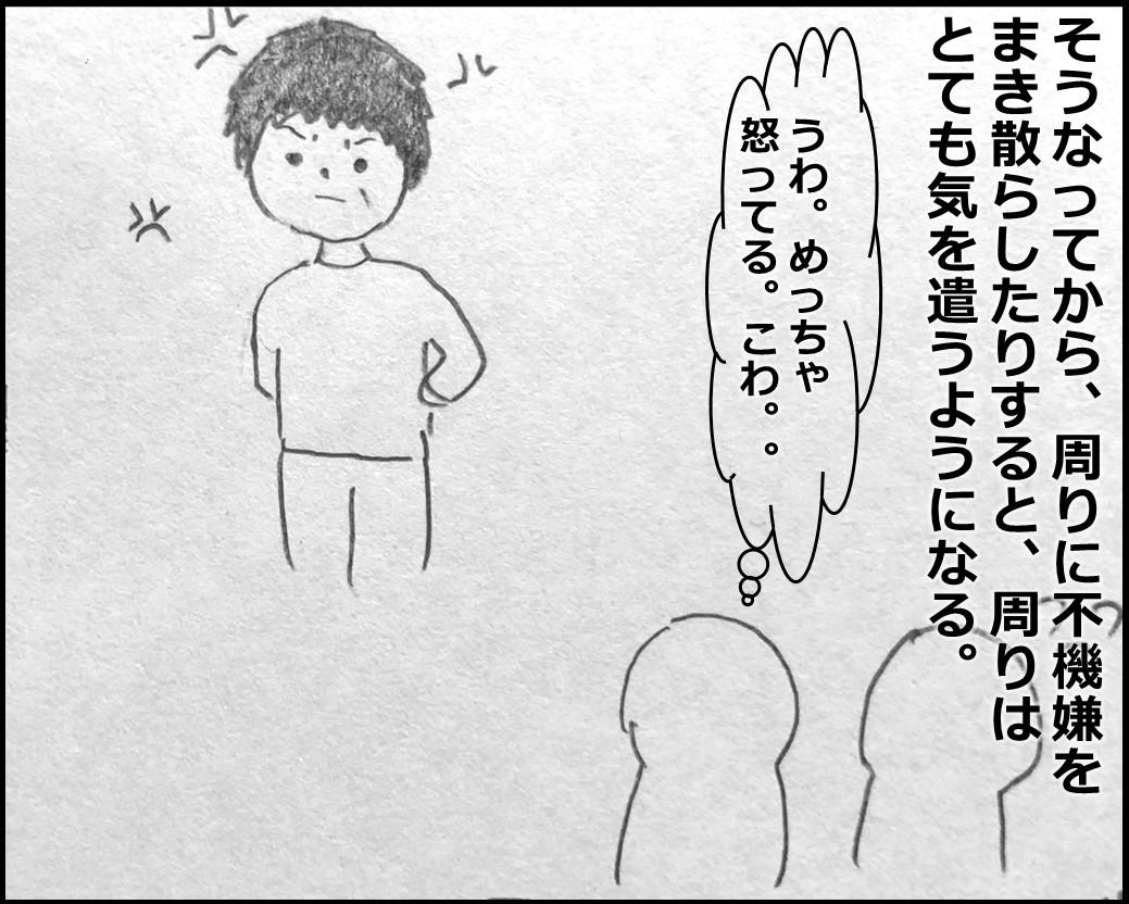 f:id:Megumi_Shida:20200110055604j:plain