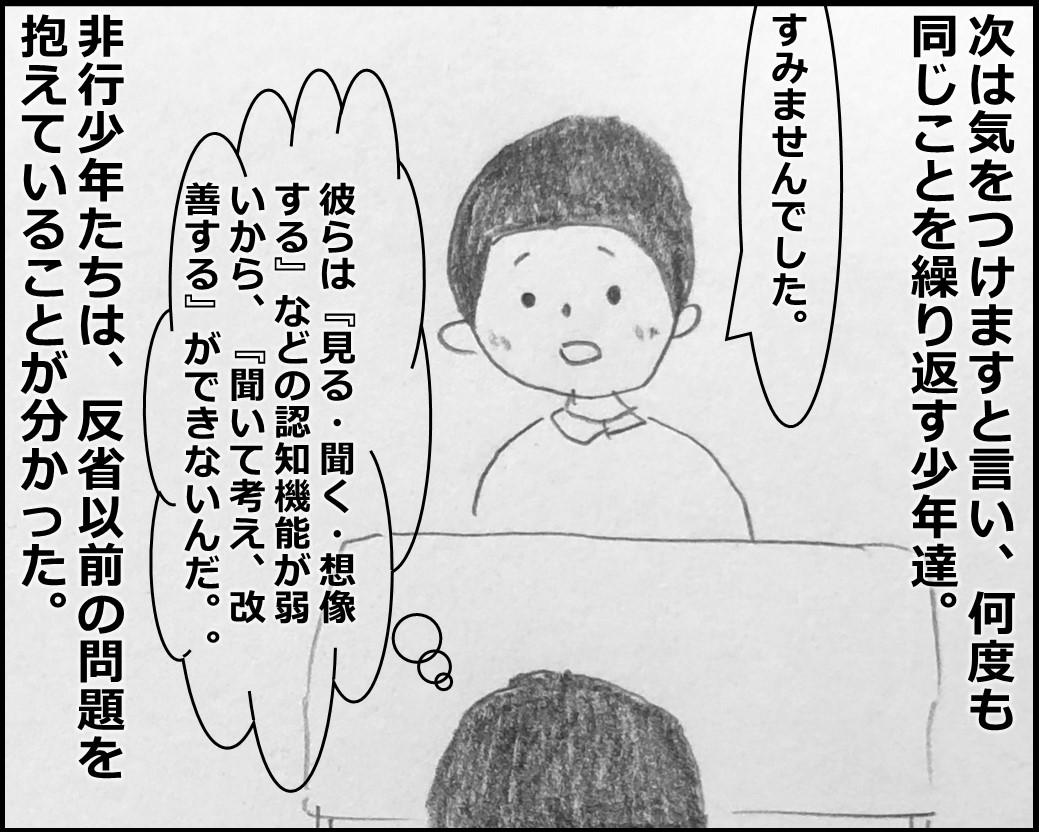 f:id:Megumi_Shida:20200118124638j:plain