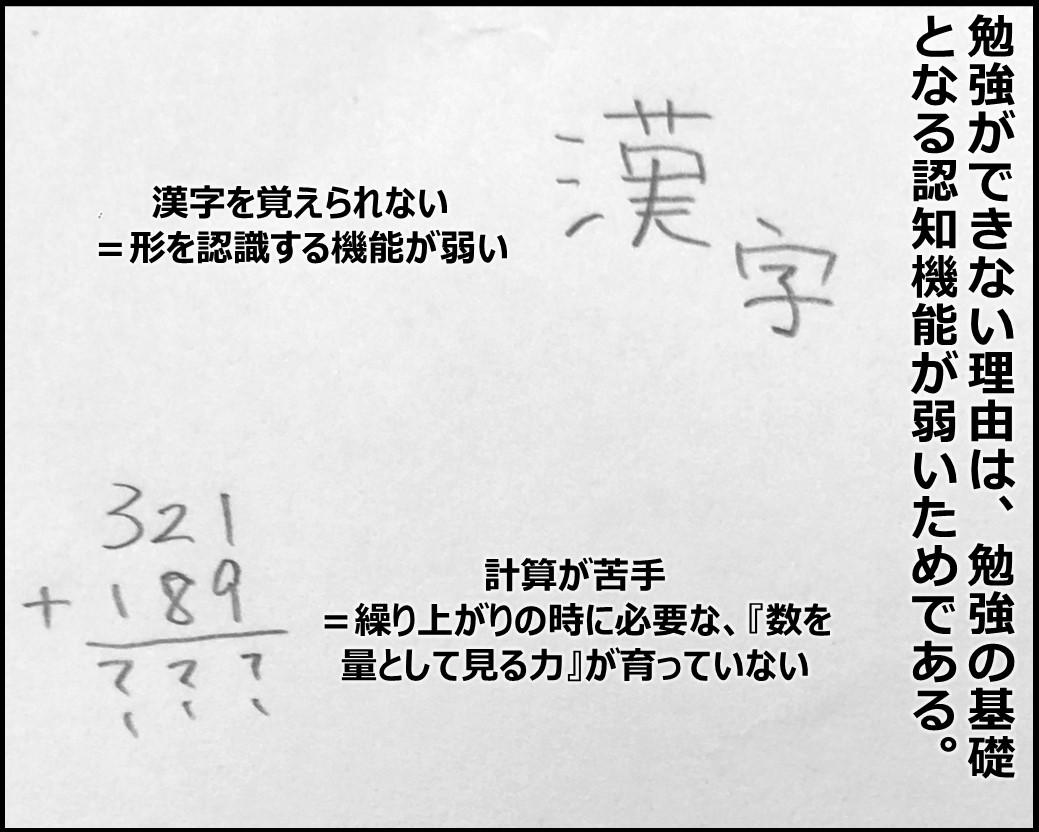 f:id:Megumi_Shida:20200118124649j:plain