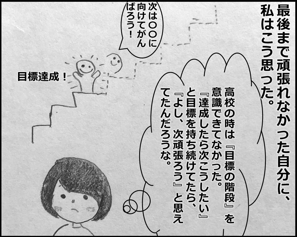 f:id:Megumi_Shida:20200125093915j:plain