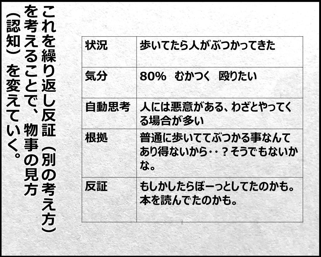 f:id:Megumi_Shida:20200201103636j:plain