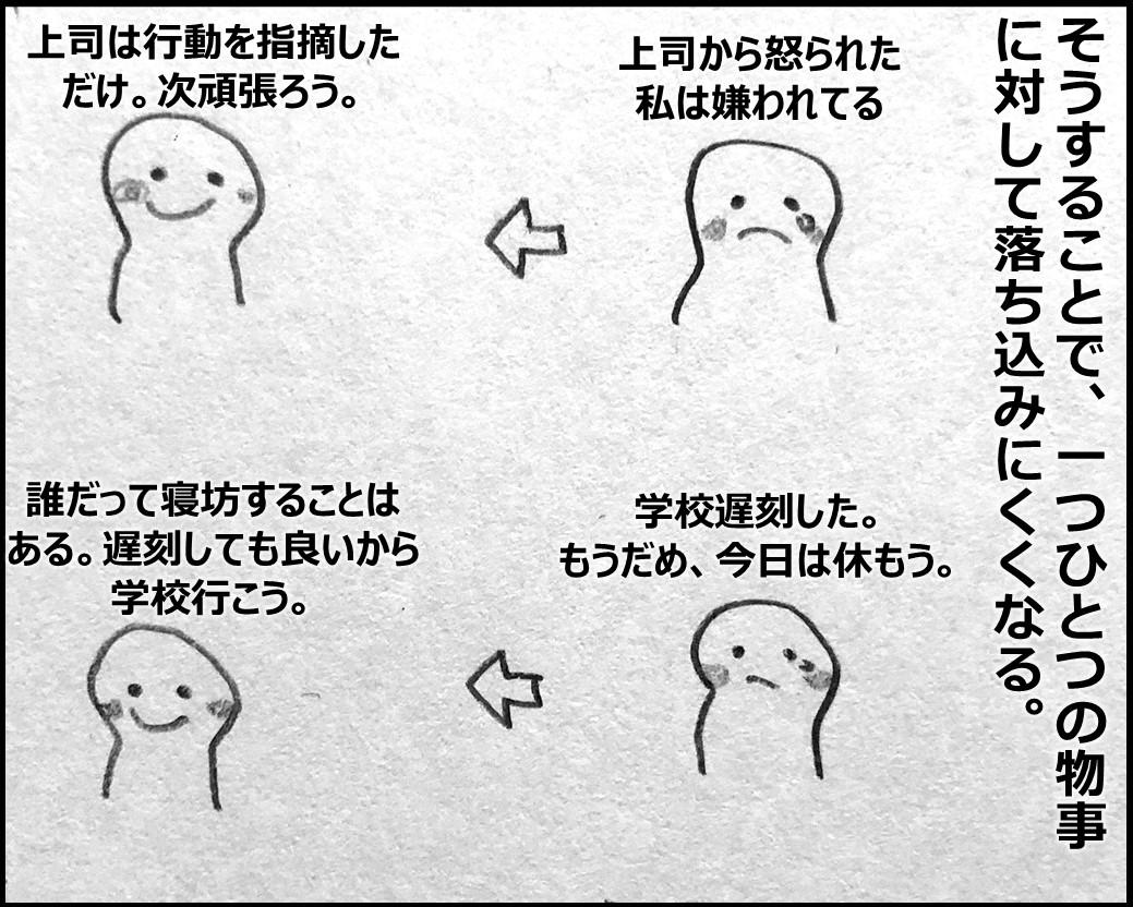 f:id:Megumi_Shida:20200201103652j:plain