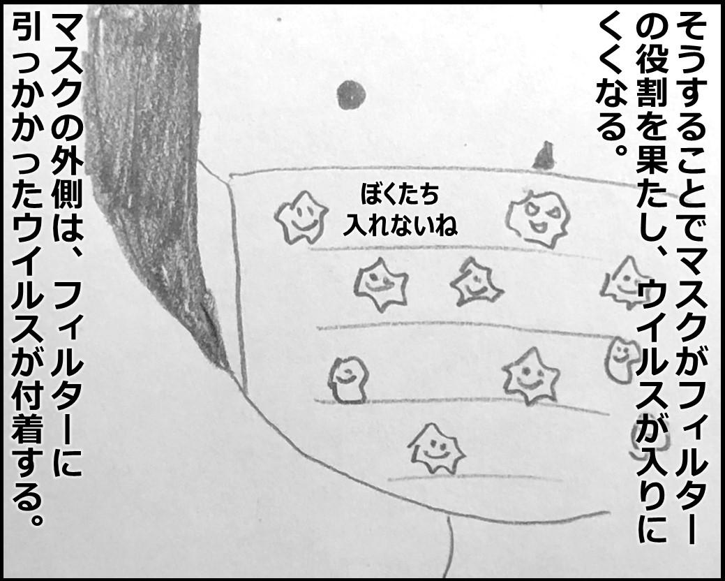 f:id:Megumi_Shida:20200207081919j:plain