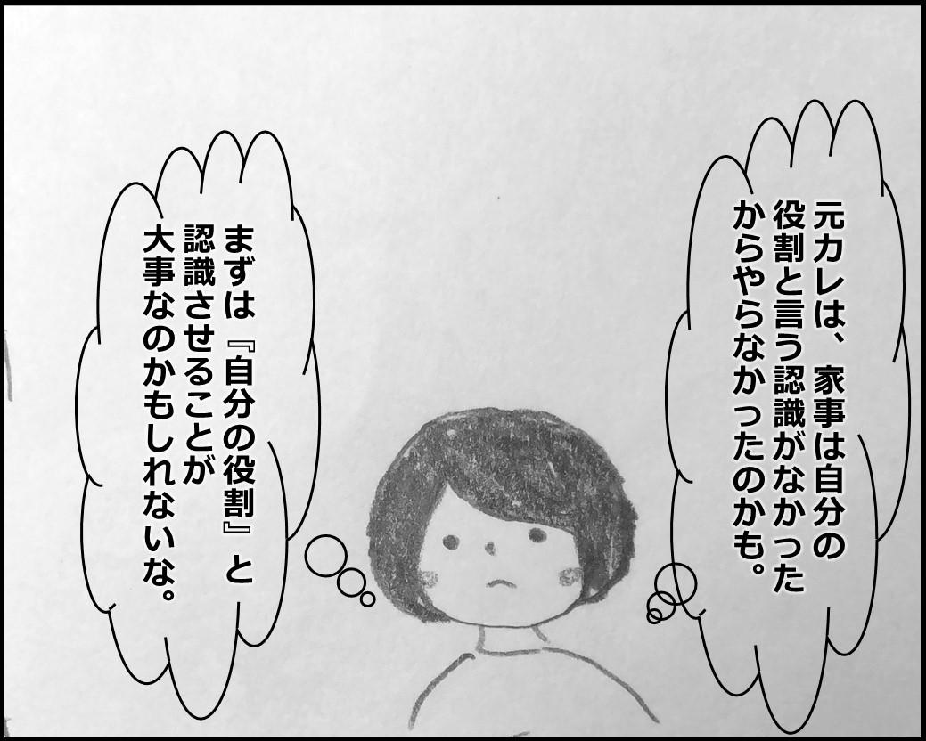 f:id:Megumi_Shida:20200210161809j:plain