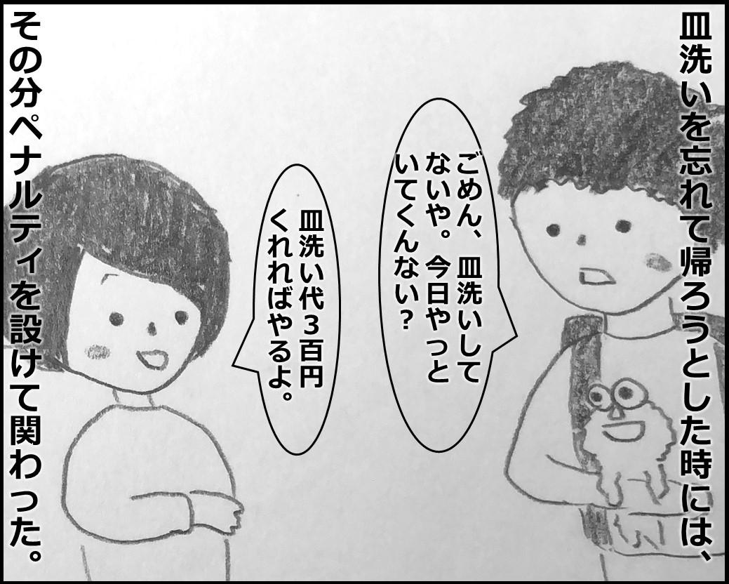 f:id:Megumi_Shida:20200210161834j:plain