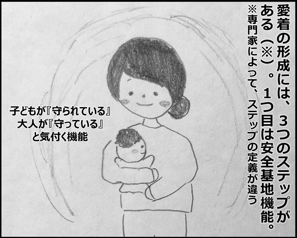 f:id:Megumi_Shida:20200220155505j:plain