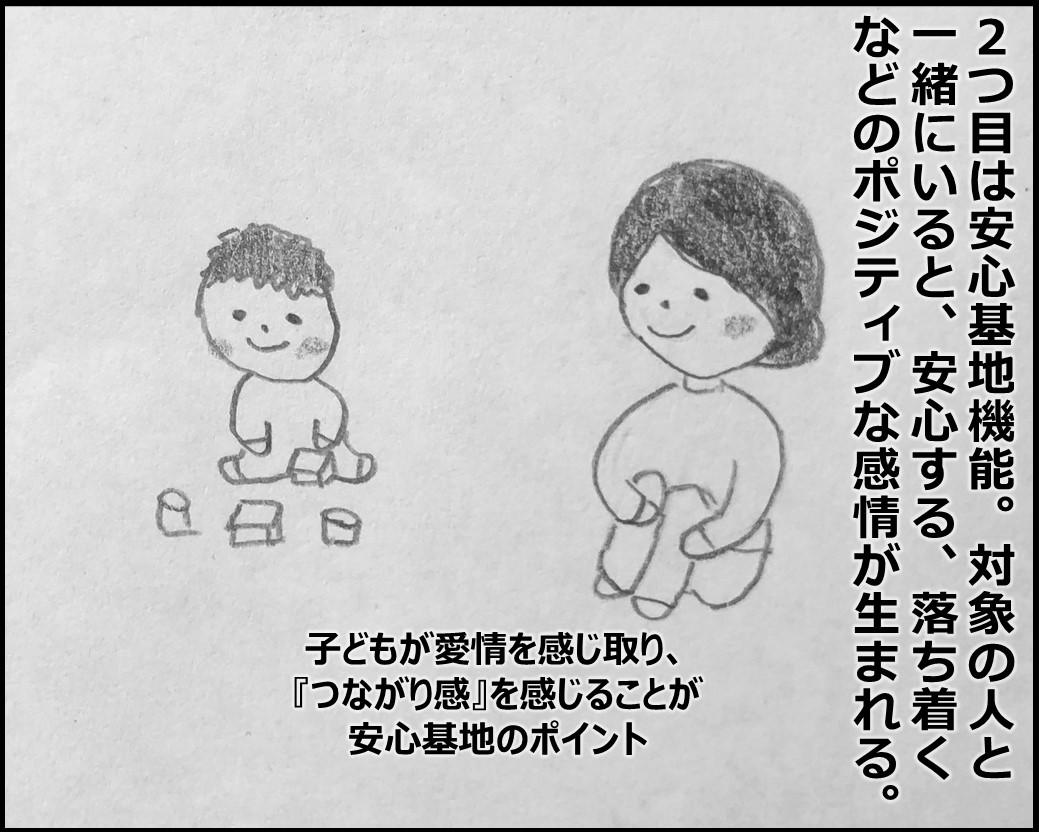 f:id:Megumi_Shida:20200220155522j:plain