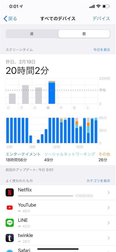 f:id:Megumi_Shida:20200220213845j:image
