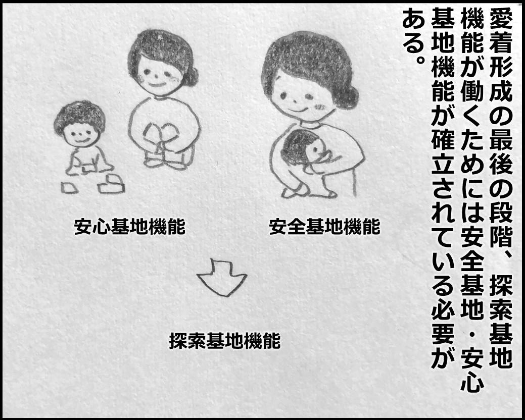 f:id:Megumi_Shida:20200221074610j:plain