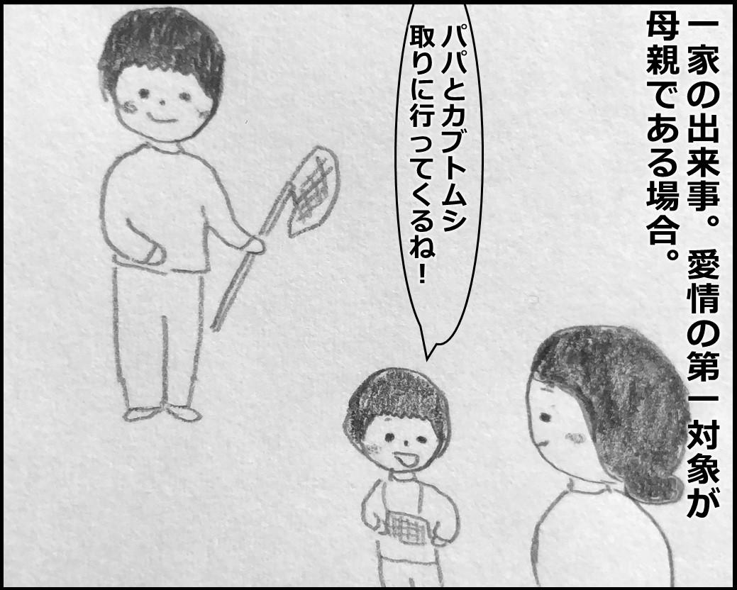 f:id:Megumi_Shida:20200221074633j:plain