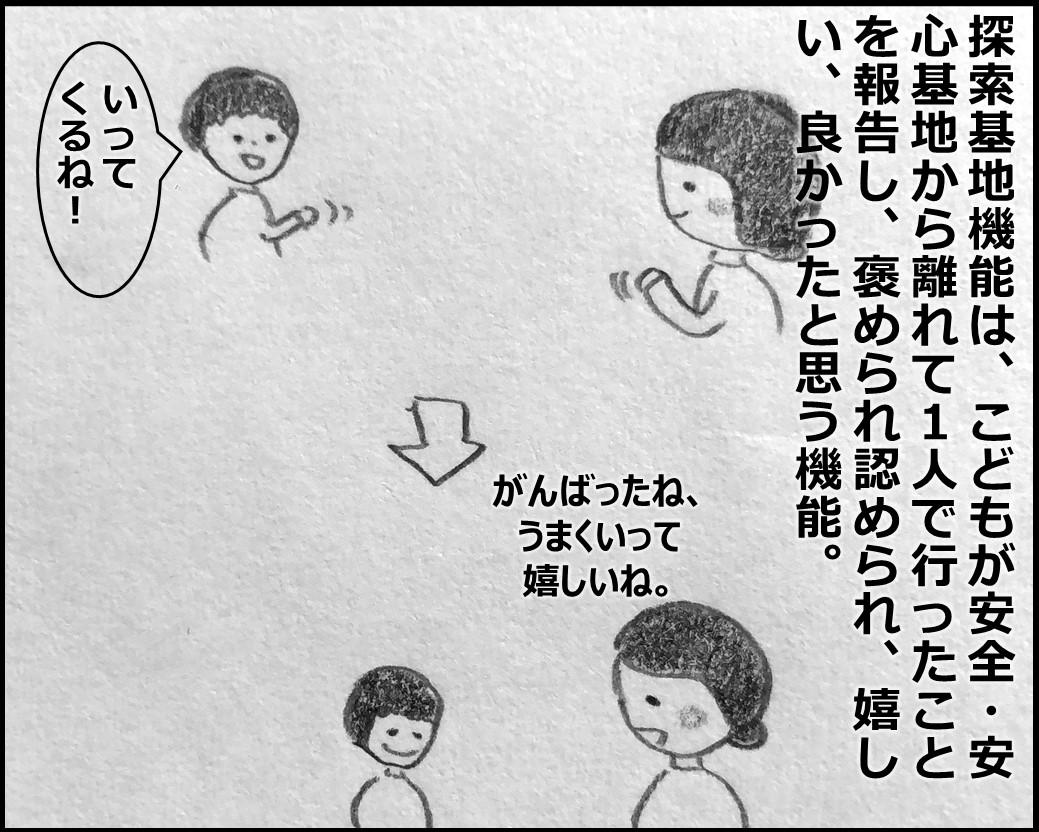 f:id:Megumi_Shida:20200221074651j:plain
